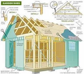 My shed plans review