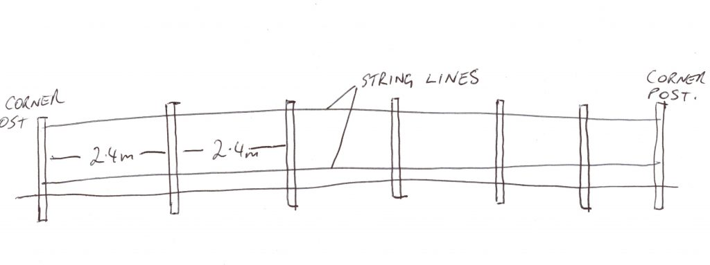 String lines for fence